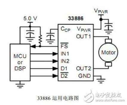 两种常见的电机驱动
