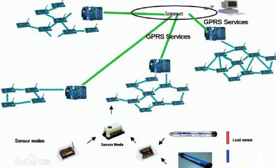 无线传感器网络的特点_无线传感器网络应用