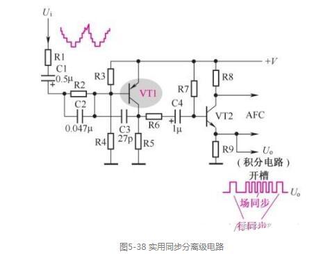 同步分离电路分析