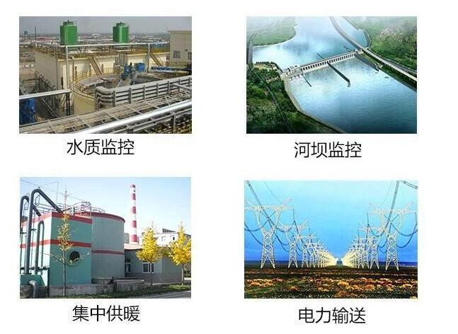 PLC在工业控制中的应用方向