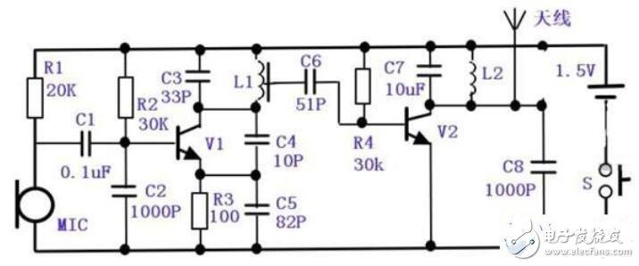 LC振荡电路原理及应用