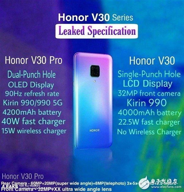 荣耀5G网络的测试数据截图公开,或将是荣耀V30 Pro手机