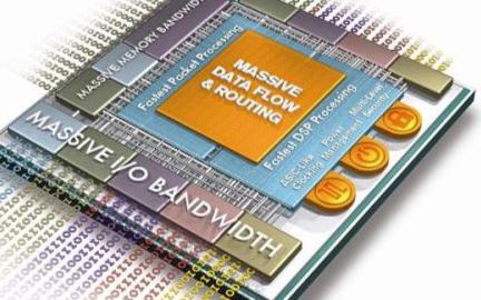 面对市场霸主国产FPGA何时才能逆风翻盘