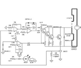 四极大电流分流调节器 PLS 2GeV 存贮环上的磁性材料