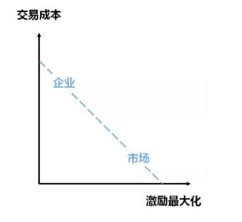 http://www.reviewcode.cn/yanfaguanli/84314.html
