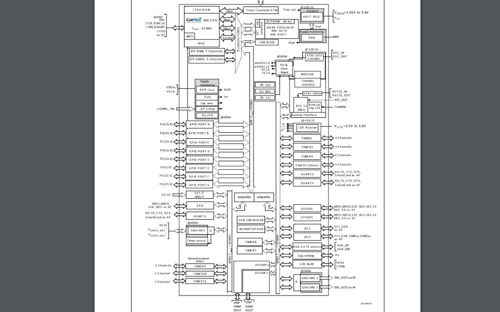 STM32L151xC和STM32L152xC微控制器的数据手册免费下载