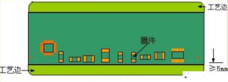 PCB板工艺边的概念及注意事项