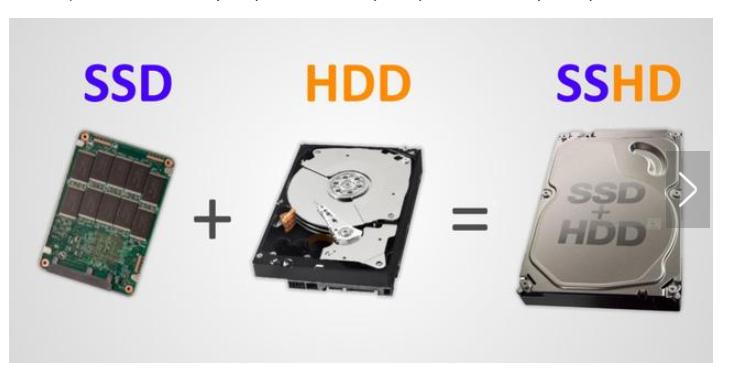 硬盘有哪些类型SSD和HDD与SSHD分别有哪些...