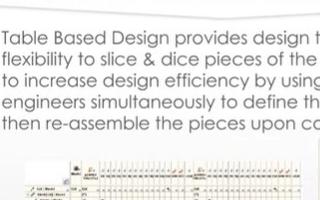 使用pads pcb设计流程应对复杂的技术挑战