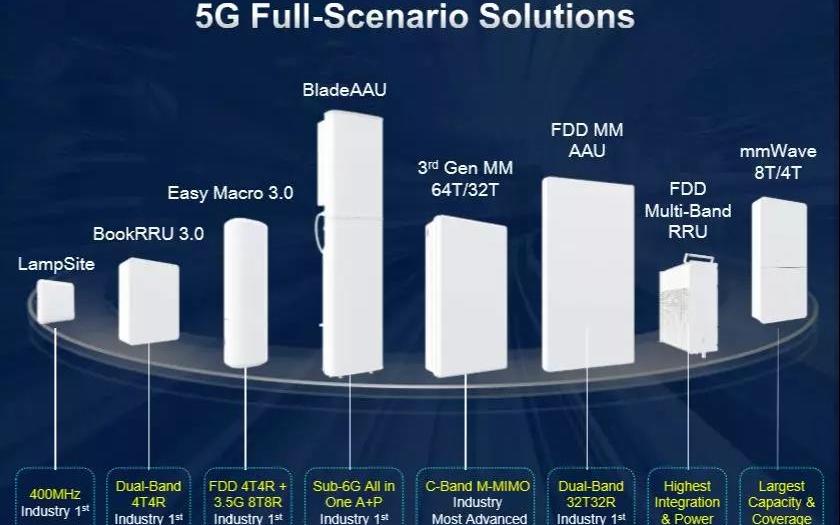华为发布最新5G全场景方案、无线算法框架和自动驾驶网络方案