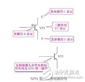 三极管电路符号_三极管工作原理
