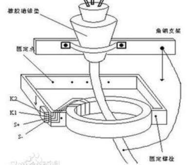 零序电流保护原理_零序电流保护的特点