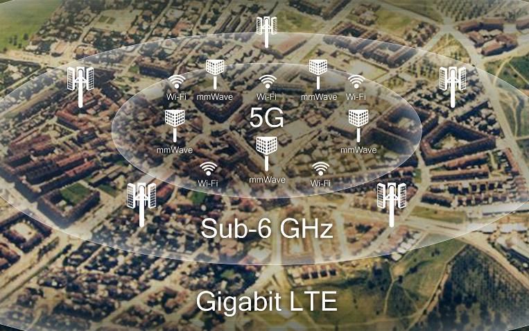 频谱分配改变5G价值链 运营商如何保级?