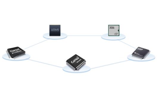 AWTK能为现代GUI编程带来什么样的改变