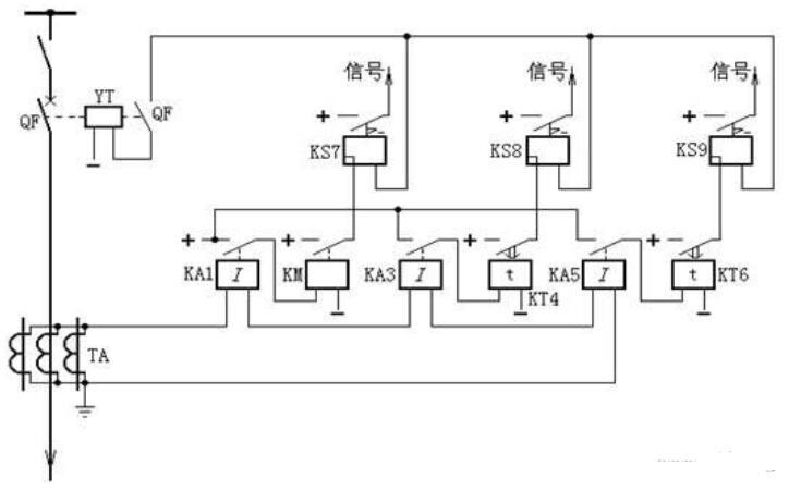 零序电流保护由哪几部分组成_零序电流保护整定原则
