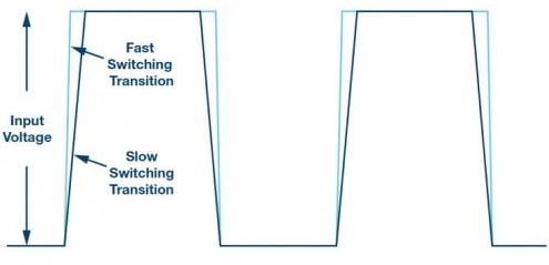 如何减慢异步降压转换器中的开关转换