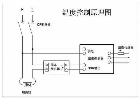 温控仪的控制原理图