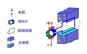 TB6612FNG驱动芯片与直流电机控制教程资料免费下载
