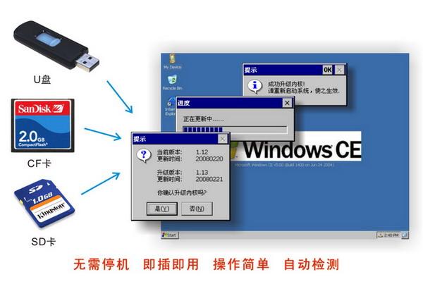 WinCE在系统升级程序 升级原理介绍