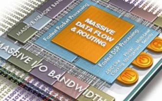 边缘计算中的FPGA如何推动工业互联网的发展