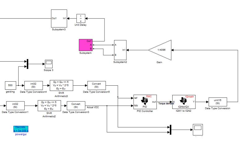 闭环PID直流稳压仿真与控制一体化的详细资料说明