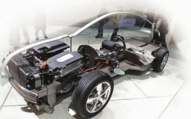 电动汽车的发展目前还面临着什么问题