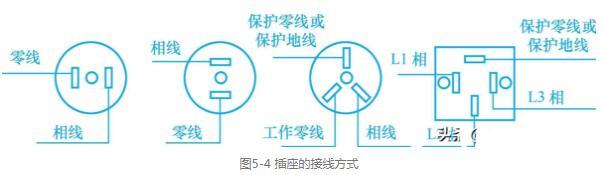 插座的安装要求_插座的安装步骤