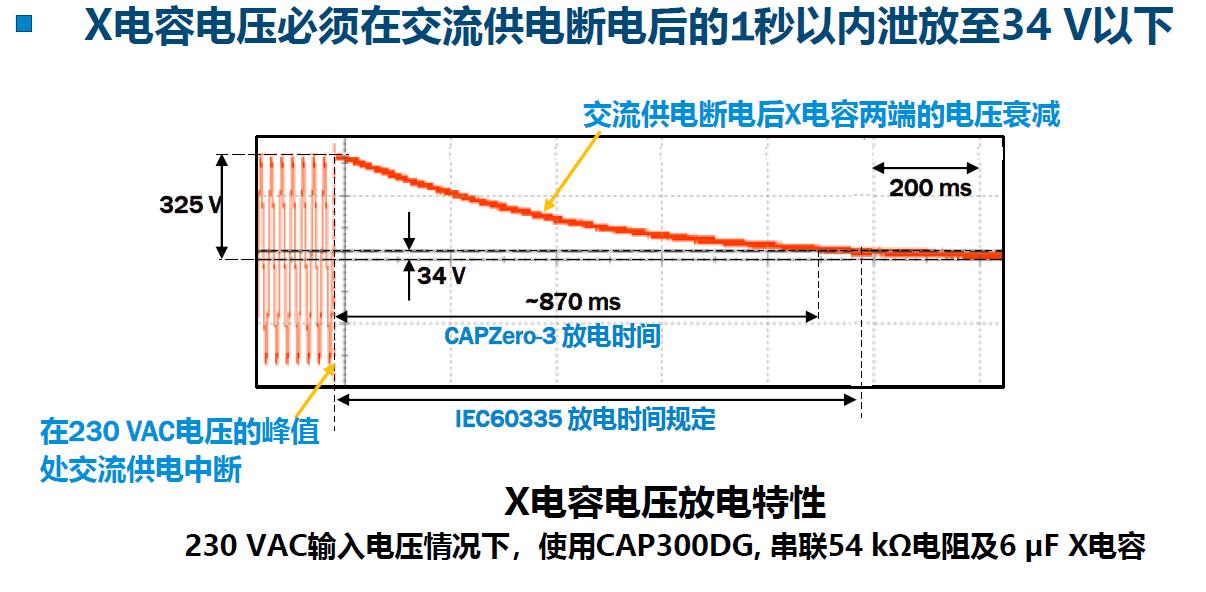 这颗小元件可让家电应用的待机功耗降低至5毫瓦以下……