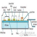集成电源模块的高压三相驱动器IC的设计