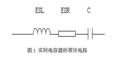 电磁干扰滤波电容器详解