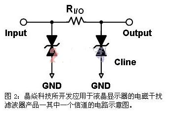 电磁干扰滤波器的工作原理