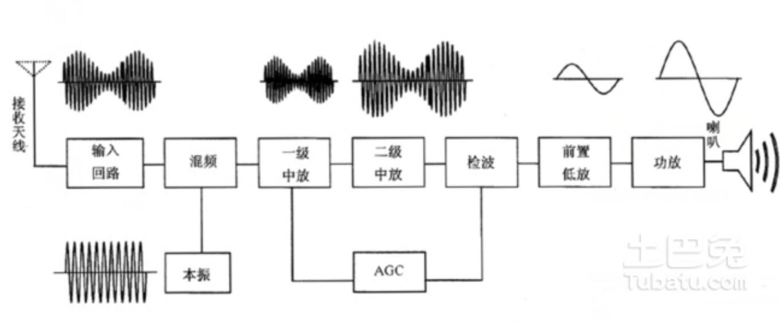 音频变压器电路