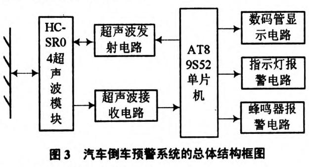 使用AT89S52单片机设计汽车倒车防撞预警系统的资料说明
