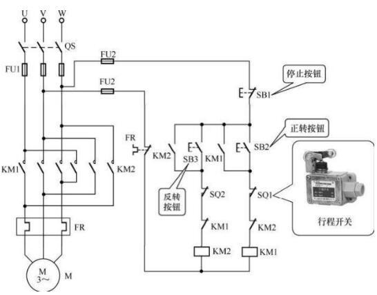 正反轉限位控制電路圖