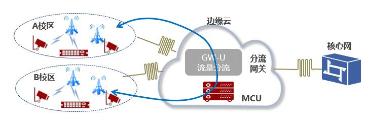 广东联通将广东实验中学打造成为了全国首个5G智慧...
