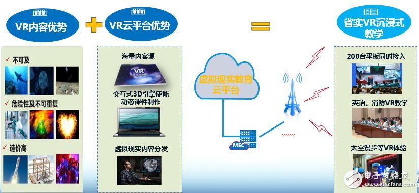广东联通将广东实验中学打造成为了全国首个5G智慧校园示范学校