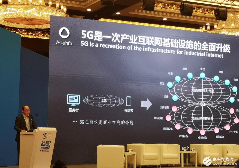 5G将会为垂直行业的企业带来一场全新的变局