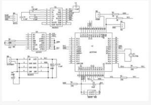 硬件电路常见的DFX设计环节详解