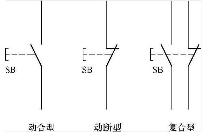 常用电器的图形符号及型号
