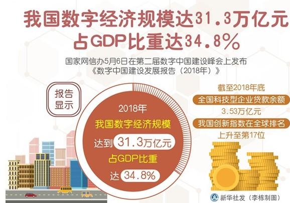 整个5G产业链正处于磨合期,海量的市场需求需5G技术打开