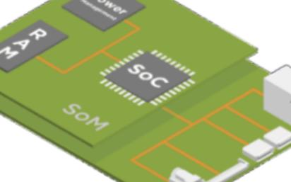 ARM发布专为嵌入式设计的迷你处理器Cortex...
