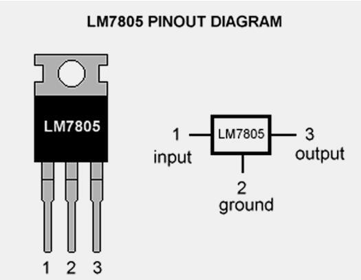 常见的三端稳压器介绍