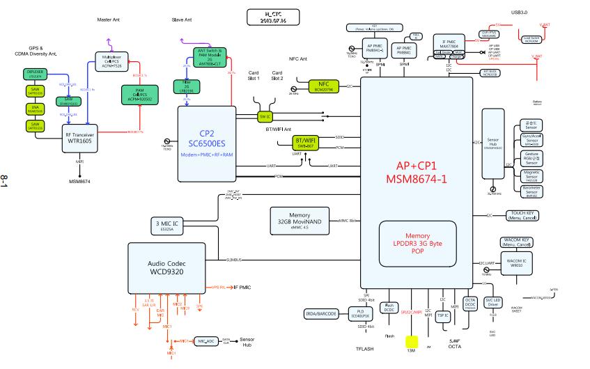 三星N9009的原厂维修图纸和资料免费下载