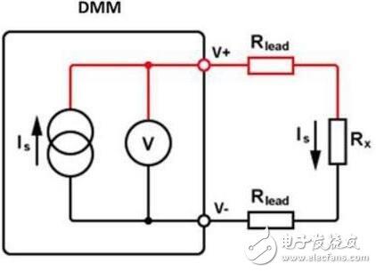 万用表测量电阻的三种方法