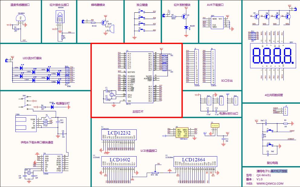 QX-Mini51单片机开发板的电路原理图免费下载