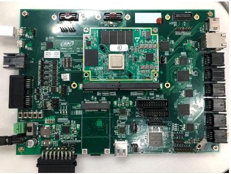 大联大世平推出基于NXP ADAS域控制器解决方...
