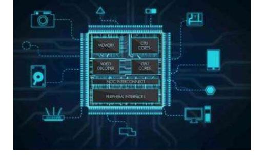 微处理器与嵌入式操作系统的详细资料说明