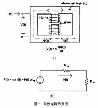 如何对交换式电源中电感器上的功率消耗进行计算