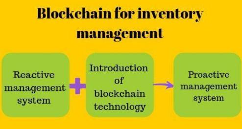 区块链技术可以解决库存管理方面面临的很多问题