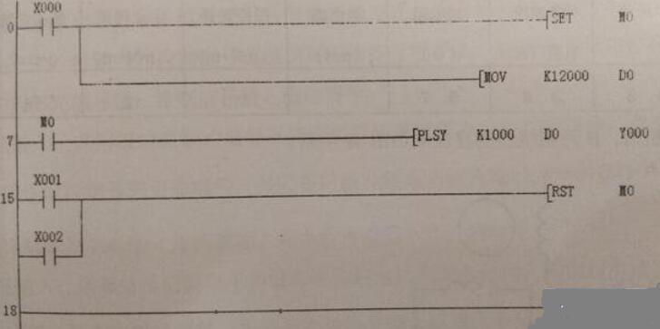 如何用指令使PLC输出脉冲的方法